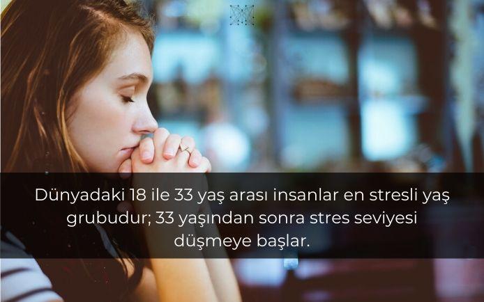 Dünyadaki 18 ile 33 yaş arası insanlar en stresli yaş grubudur; 33 yaşından sonra stres seviyesi düşmeye başlar.